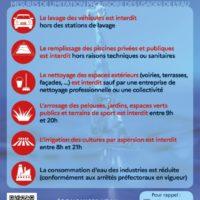 Sécheresse : le département de Meurthe-et-Moselle est en situation d'alerte renforcée